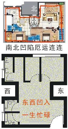 卧室缺一角_房屋宅基地为三角形、扇形或梯形等风水犯煞的危害与化解|中国 ...