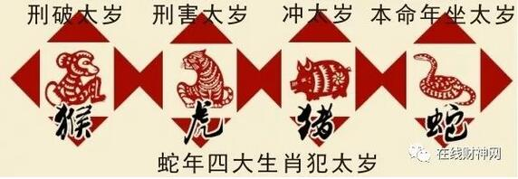 2025年(乙巳蛇年)安太岁与蛇年犯太岁化解方法